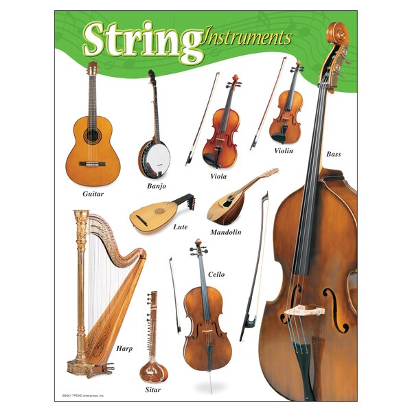 Strimng Instruments Chart by Trend Enterprises