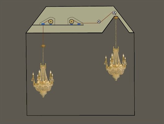 best authentic ef4d5 0869c Chandelier Light Lift - 700 lb. Capacity
