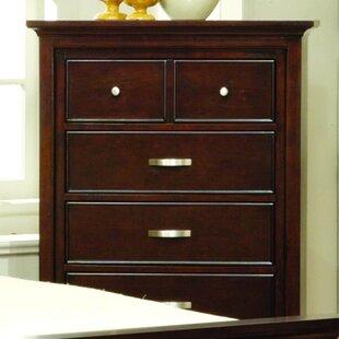 Blackhawk Bedroom Furniture | Wayfair