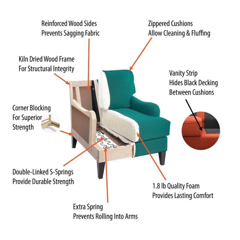 Preetesh Memory Foam Sofa Bed