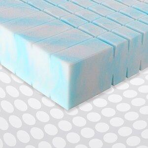 Breckle 7-Zonen Kaltschaummatratze Blueline