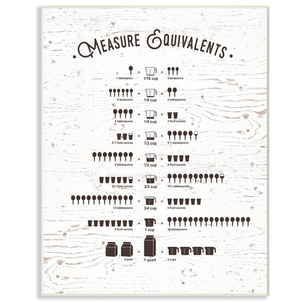 Measure Equivalents Cheat Sheet Textual Art by Stupell Industries
