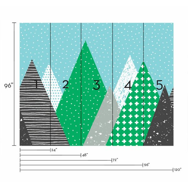 Kids Mountains 5 Piece Wallpaper Tile by Simple Shapes