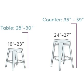 Table And Counter Height Bar Stool Measurements | How To Choose The Right  Bar Stool |