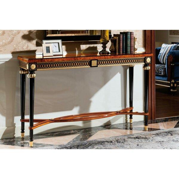Astoria Grand Black Console Tables