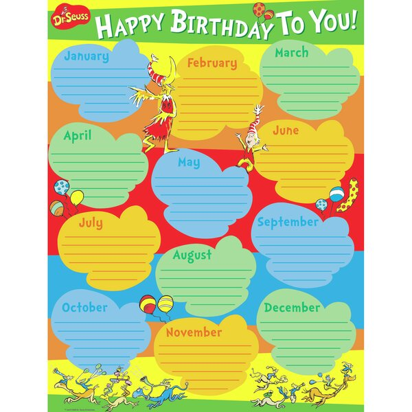 Dr Seuss Birthday Poster by Eureka Classroom