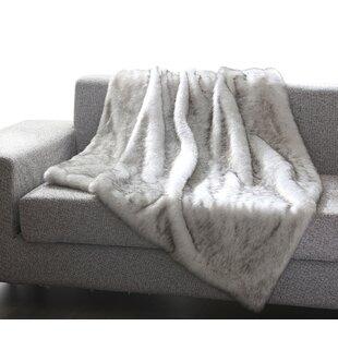 Faux Fur Couch | Wayfair