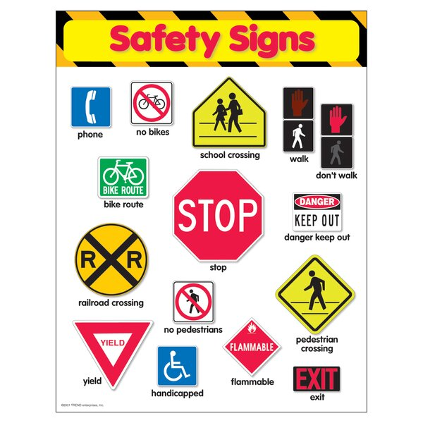 Safety Signs Chart by Trend Enterprises