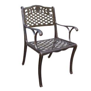 Phenomenal Thompson Cast Aluminum Patio Dining Chair Inzonedesignstudio Interior Chair Design Inzonedesignstudiocom