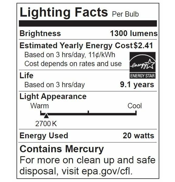 E26/Medium Compact Fluorescent Light Bulb (Set of 4) by Energetic Lighting
