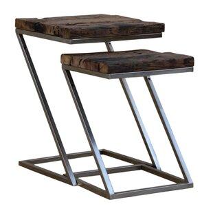 Digennaro 2 Piece Nesting Tables