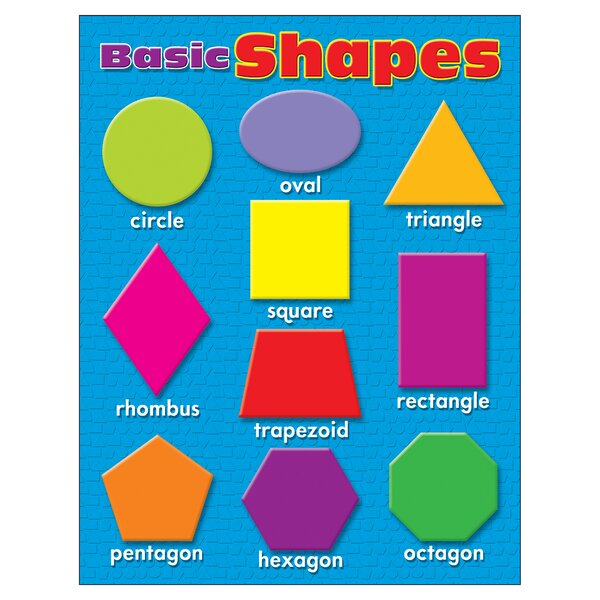 Learning Charts Basic Shapes Tool by Trend Enterprises