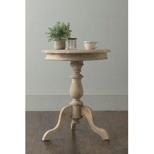 Darwin Pedestal Table by Birch Lane?