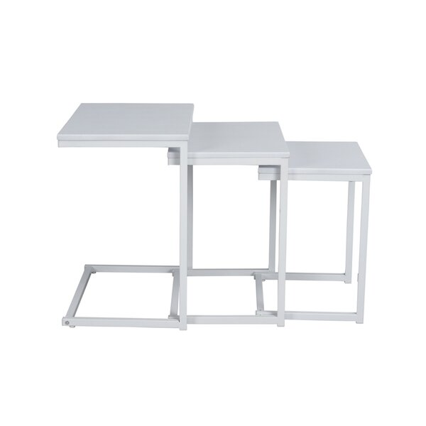 C Table Nesting Tables By Latitude Run