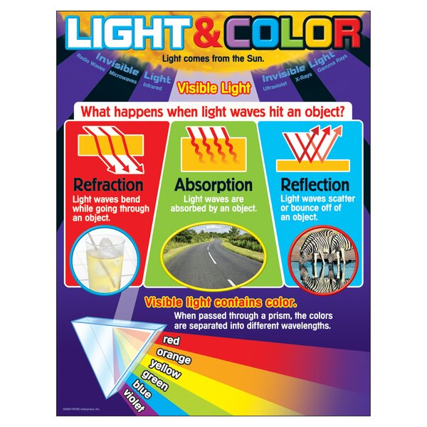 Learning Light and Color Chart by Trend Enterprises
