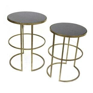 Devonshire Classic Metal 2 PieceNesting Tables by Brayden Studio