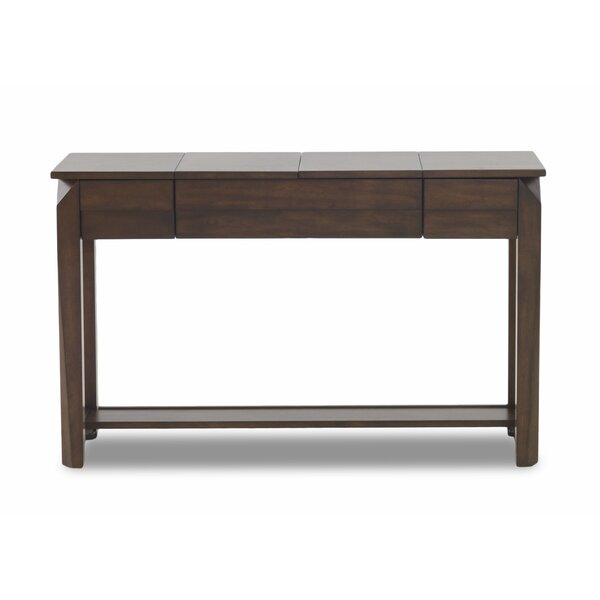 Review Django Console Table
