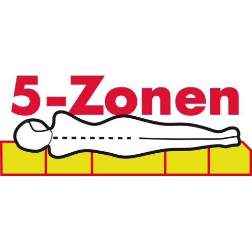 5-Zonen Taschenfederkernmatratze Polar