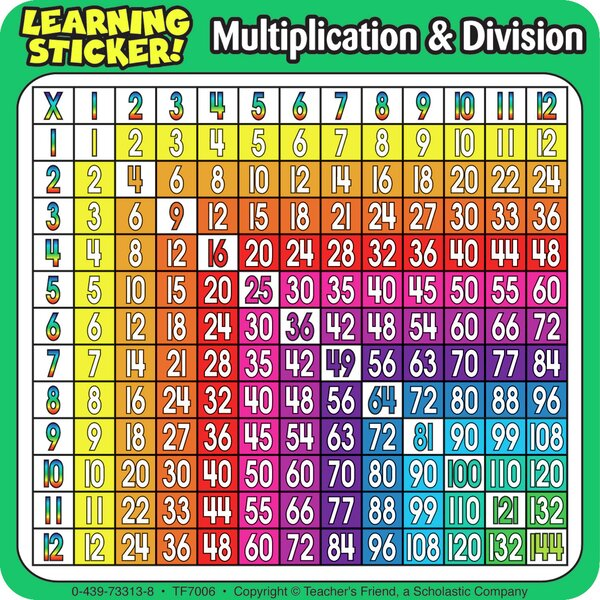 Multiplication Division Chart by Teachers Friend