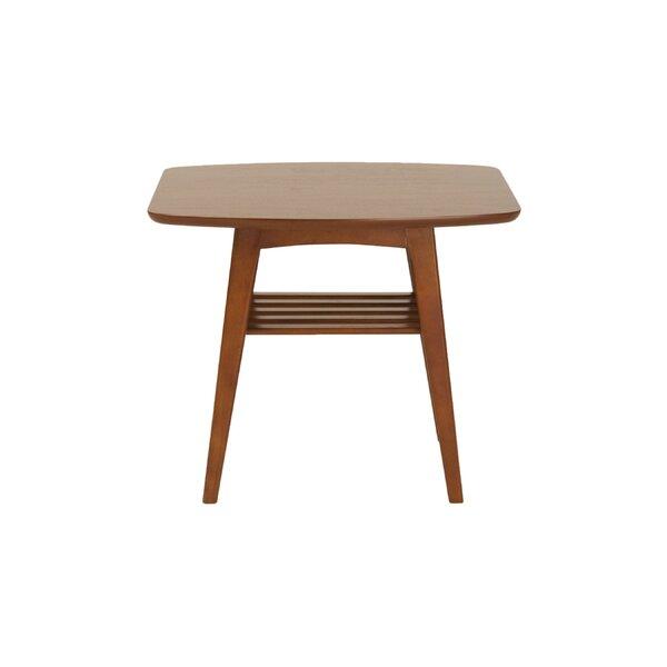 Bangor 2 Piece Coffee Table Set By Wade Logan