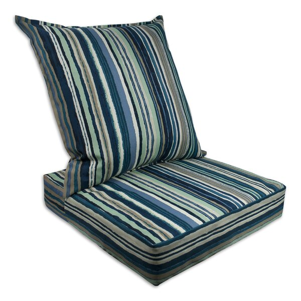 Lakeview Indoor/Outdoor Replacement Cushion Set (Set of 2) by Sherry Kline