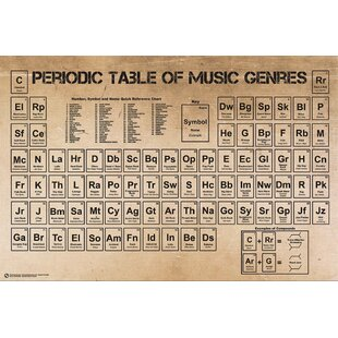 Periodic Table Of Music Framed Textual Art