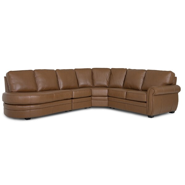 Review Clifford Sectional