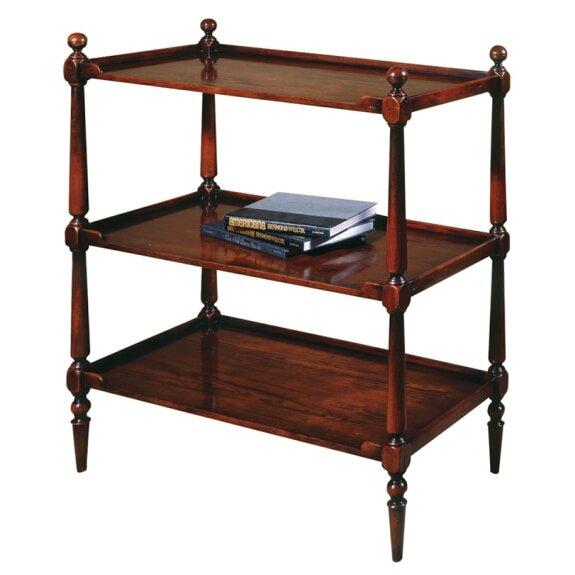 Stockton Etagere Bookcase by Astoria Grand
