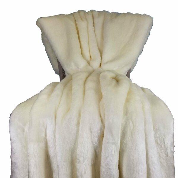 Weitzel Luxury Tissavel Mink Faux Fur by Loon Peak