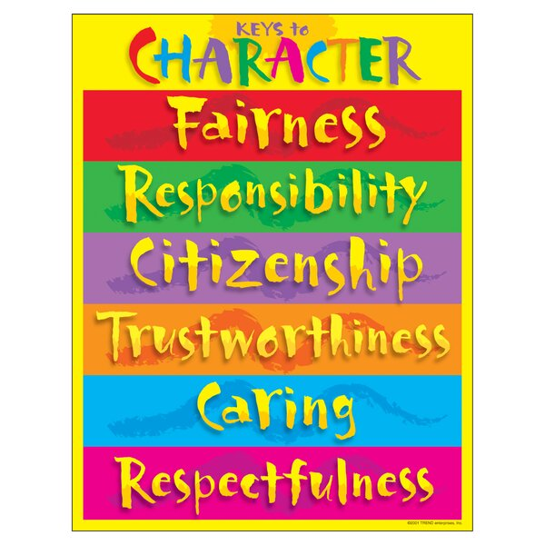 Keys To Character Chart by Trend Enterprises