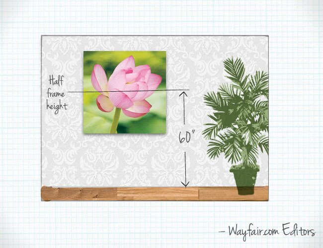 How To Hang Wall Art Wayfair