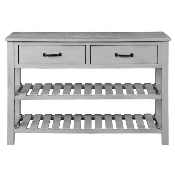 Highland Dunes Gray Console Tables