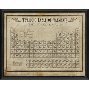 'Periodic Table of Elements II' Framed Textual Art in White by 17 Stories