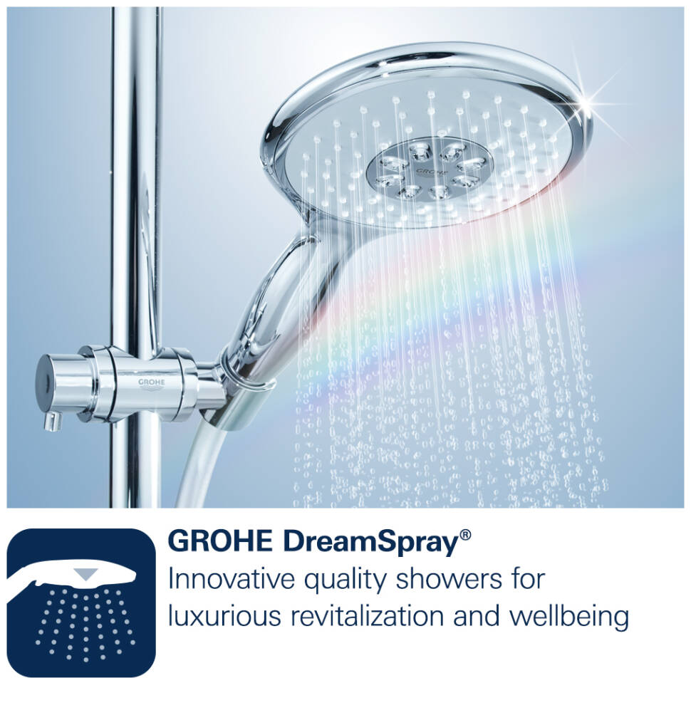 Grohe Veris Rainshower Shower Head With Dreamspray Reviews Wayfair