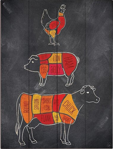 Parts Of Farm Animals Graphic Art by Click Wall Art
