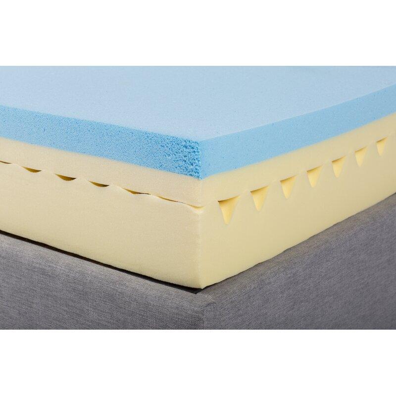 Medium Gel Memory Foam Mattress
