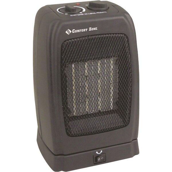 1,500 Watt Electric Fan Compact Heater By Comfort Zone