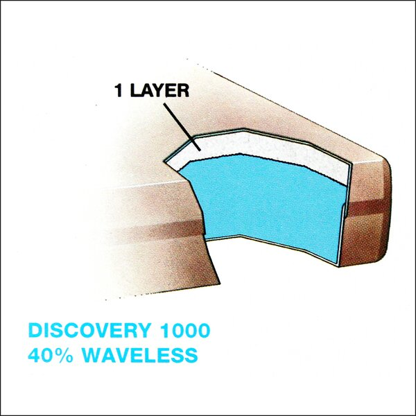 Discovery Water 1000 9  Waterbed Mattress by Vinyl Products