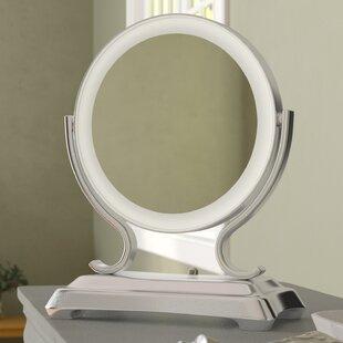 Makeup/Shaving Mirror ByThree Posts