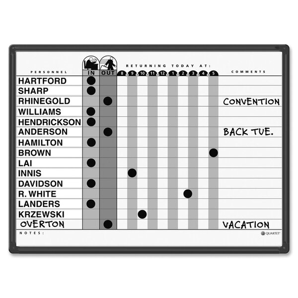 In and Out Magnetic Wall Mounted Dry Erase Board by Quartet®