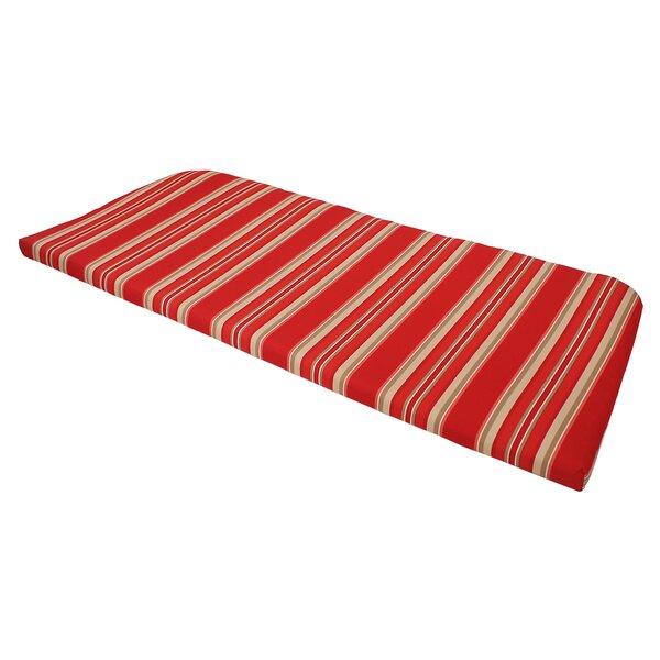 Stripe Indoor/Outdoor Patio Bench Cushion by Comfort Classics Inc.