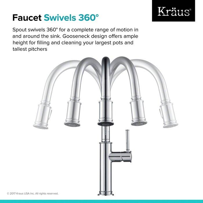 mount commercial standard kitchen gooseneck bottom kitchens heritage american faucet faucets