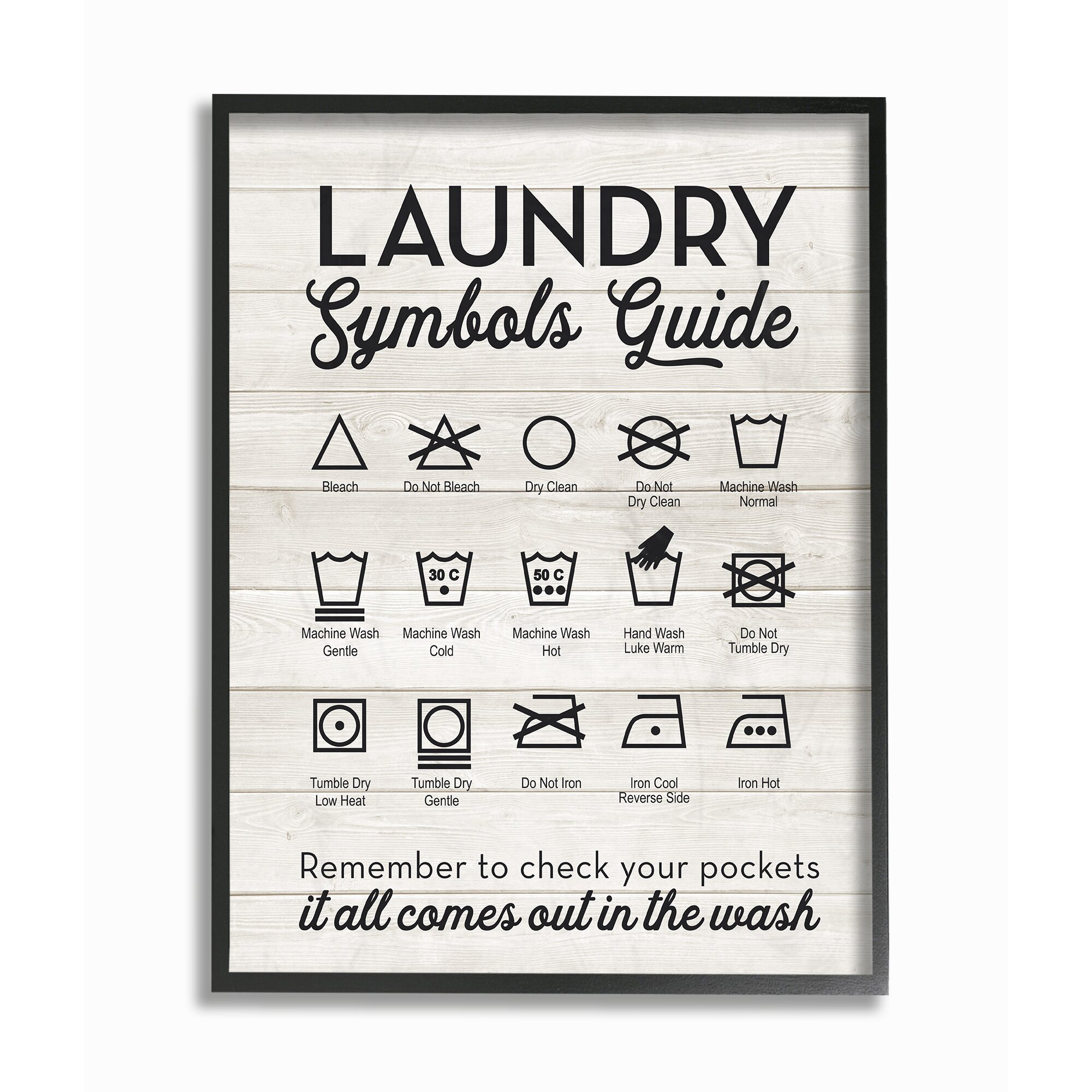 Laundry Symbols Guide Typography - Textural Art on Wood