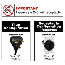 Electric Fan Compact Heater