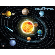 Solar System Chart (Set of 3)