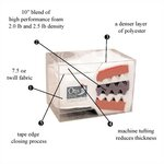 Otis Bed Pulsar 8 Quot Memory Foam Futon Mattress Amp Reviews Wayfair