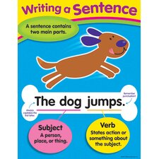 Learning Writing A Sentence Chart (Set of 3)