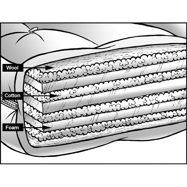 bio sleep concept luxury natural wool 8 foam core futon mattress wool futon mattress   roselawnlutheran  rh   roselawnlutheran org